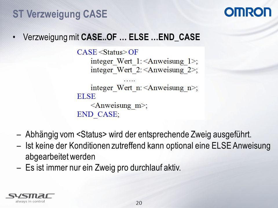 20 ST Verzweigung CASE Verzweigung mit CASE..OF … ELSE …END_CASE –Abhängig vom wird der entsprechende Zweig ausgeführt. –Ist keine der Konditionen zut