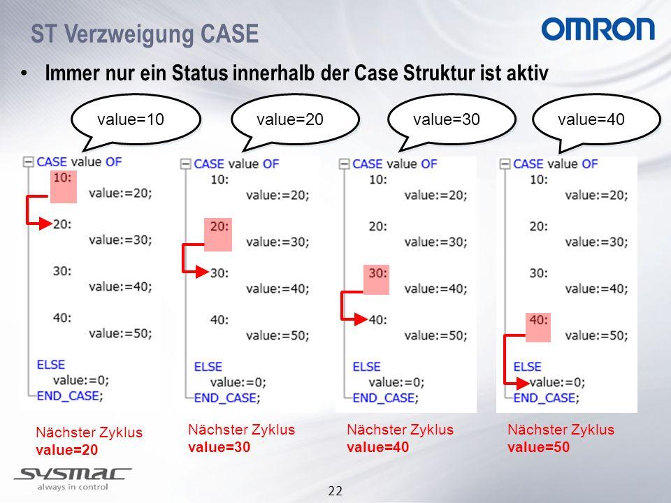 22 ST Verzweigung CASE value=20 Nächster Zyklus value=30 Nächster Zyklus value=40 Nächster Zyklus value=50 Immer nur ein Status innerhalb der Case Str