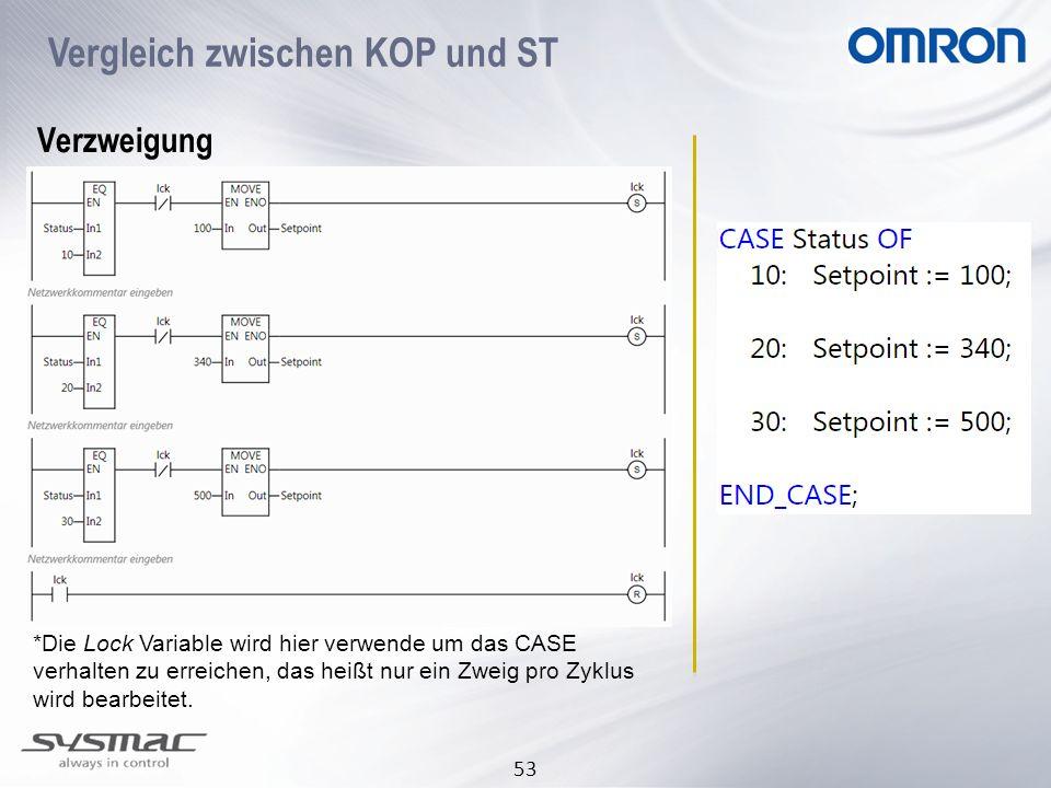 53 Vergleich zwischen KOP und ST Verzweigung *Die Lock Variable wird hier verwende um das CASE verhalten zu erreichen, das heißt nur ein Zweig pro Zyk
