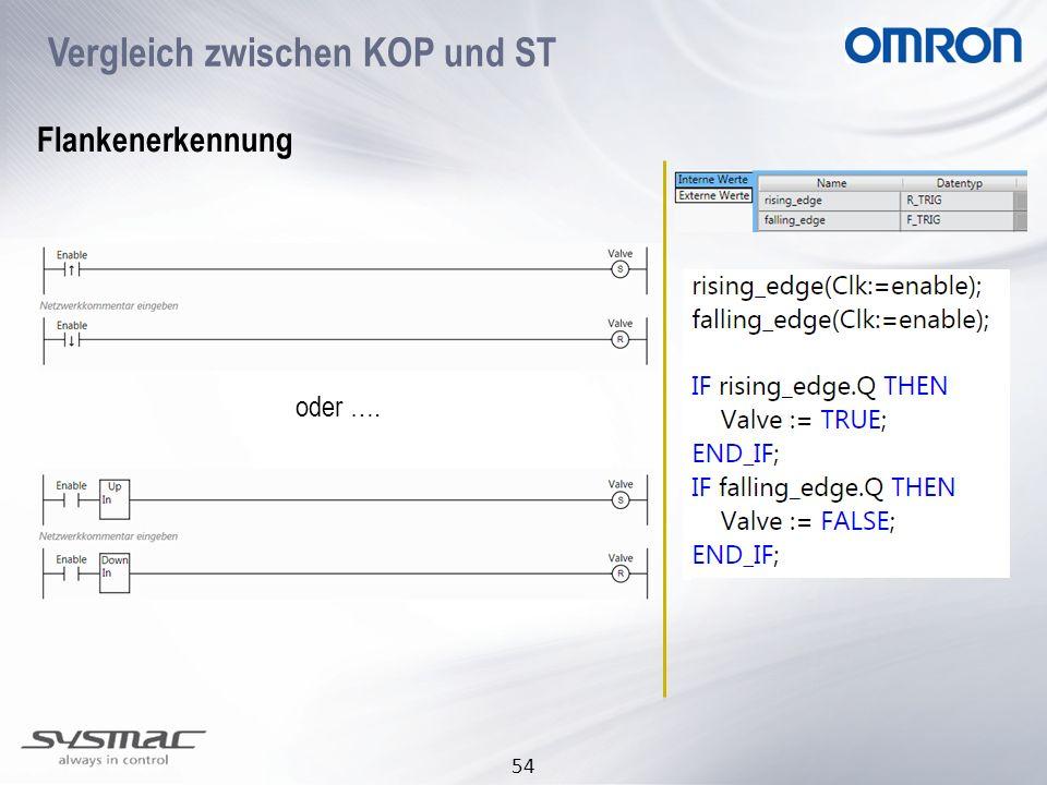 54 Vergleich zwischen KOP und ST Flankenerkennung oder ….