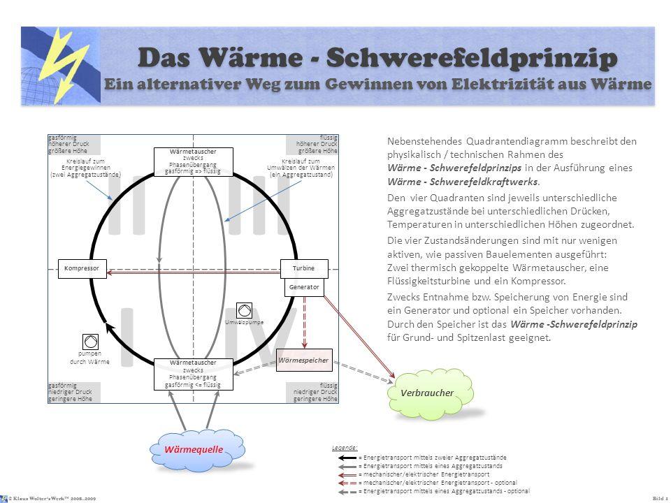 © Klaus Wolters Werk TM 2008..2009Bild 1 Das Wärme - Schwerefeldprinzip Ein alternativer Weg zum Gewinnen von Elektrizität aus Wärme IV III I II pumpe