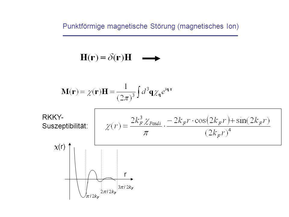 Punktförmige magnetische Störung (magnetisches Ion) RKKY- Suszeptibilität: r (r)