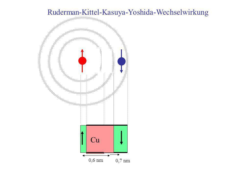 Ruderman-Kittel-Kasuya-Yoshida-Wechselwirkung Cu 0,6 nm 0,7 nm