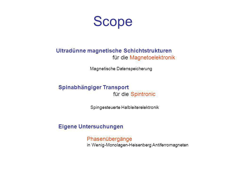 Scope Ultradünne magnetische Schichtstrukturen für die Magnetoelektronik Magnetische Datenspeicherung Spinabhängiger Transport für die Spintronic Spingesteuerte Halbleiterelektronik Eigene Untersuchungen Phasenübergänge in Wenig-Monolagen-Heisenberg Antiferromagneten