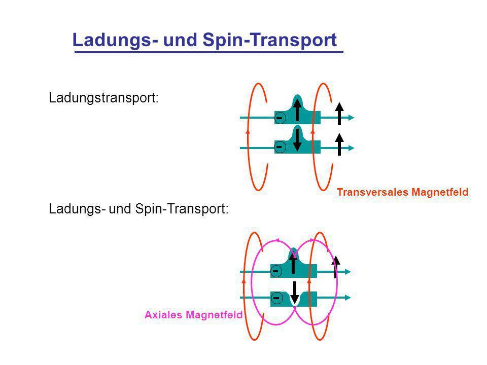 Ladungs- und Spin-Transport Ladungstransport: Ladungs- und Spin-Transport: Axiales Magnetfeld Transversales Magnetfeld
