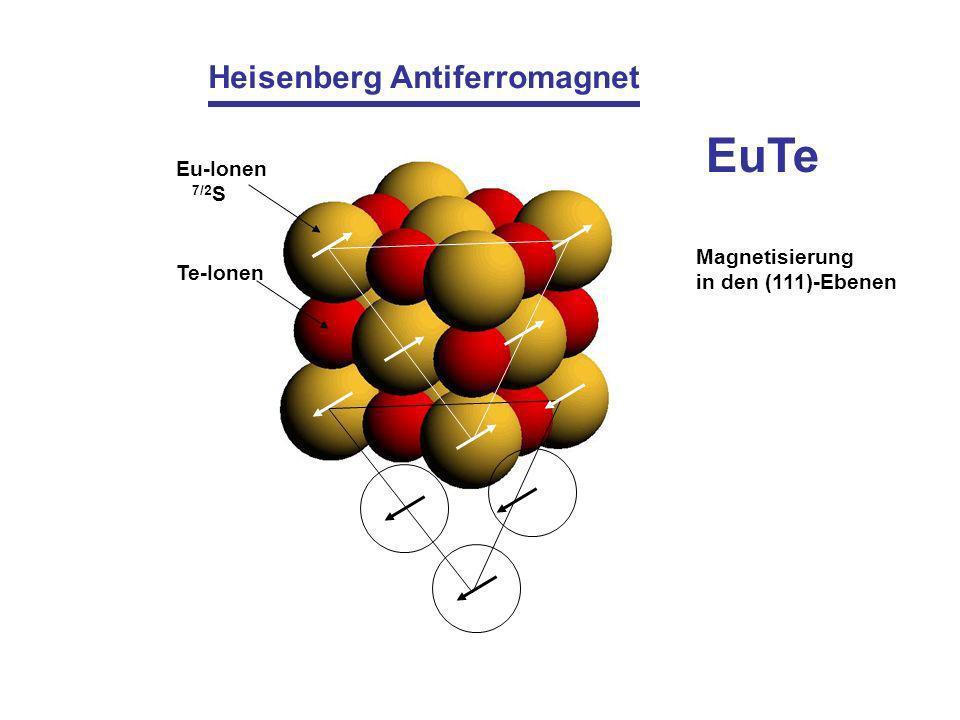 Magnetisierung in den (111)-Ebenen Heisenberg Antiferromagnet EuTe Eu-Ionen 7/2 S Te-Ionen