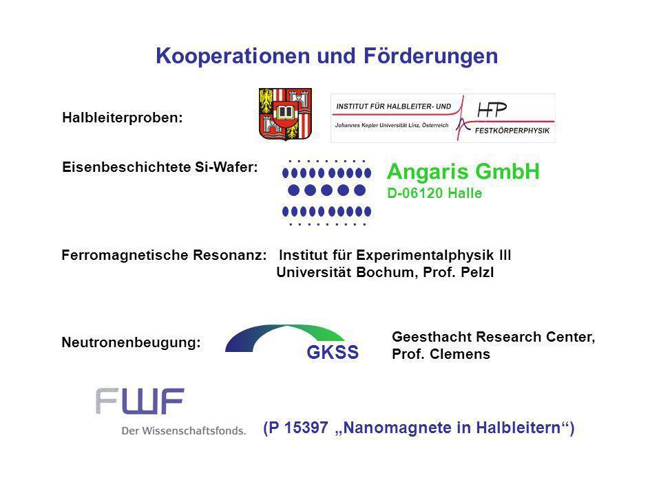 Kooperationen und Förderungen Halbleiterproben: Eisenbeschichtete Si-Wafer:......... Angaris GmbH D-06120 Halle Ferromagnetische Resonanz: Institut fü
