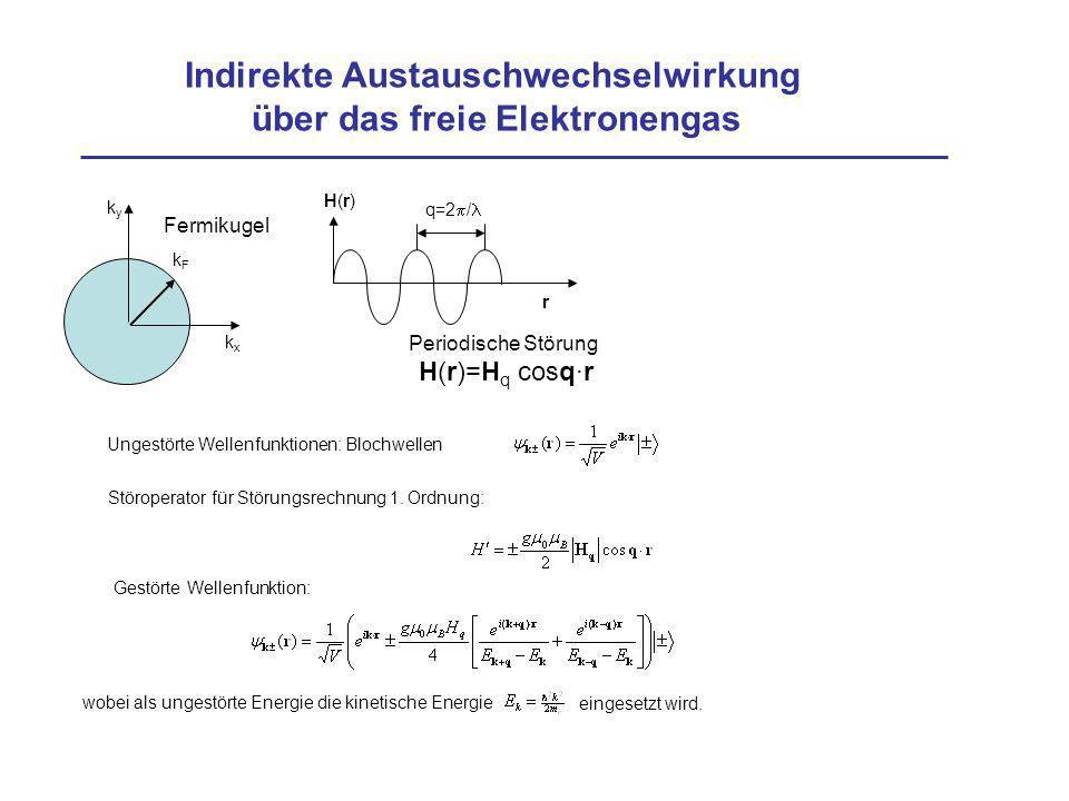Indirekte Austauschwechselwirkung über das freie Elektronengas kxkx kyky kFkF Fermikugel r H(r)H(r) q=2 / Periodische Störung H(r)=H q cosq·r Ungestörte Wellenfunktionen: Blochwellen Störoperator für Störungsrechnung 1.