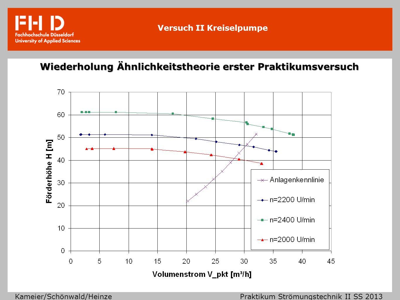 Versuch II Kreiselpumpe Kameier/Schönwald/Heinze Praktikum Strömungstechnik II SS 2013 Wiederholung Ähnlichkeitstheorie erster Praktikumsversuch