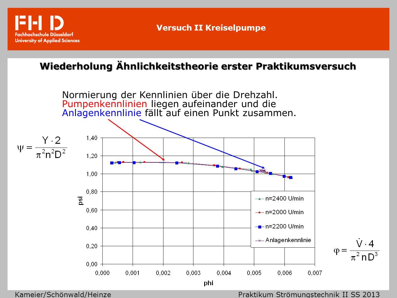 Versuch II Kreiselpumpe Kameier/Schönwald/Heinze Praktikum Strömungstechnik II SS 2013 Normierung der Kennlinien über die Drehzahl. Pumpenkennlinien l