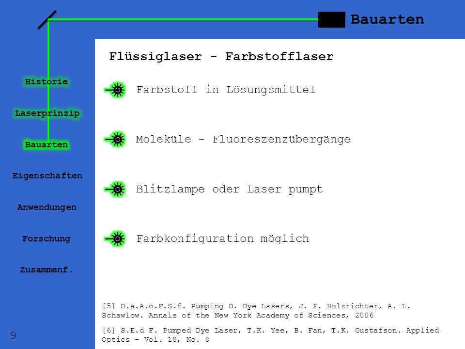Flüssiglaser - Farbstofflaser Eigenschaften Anwendungen Forschung Zusammenf. Moleküle - Fluoreszenzübergänge Farbkonfiguration möglich Blitzlampe oder