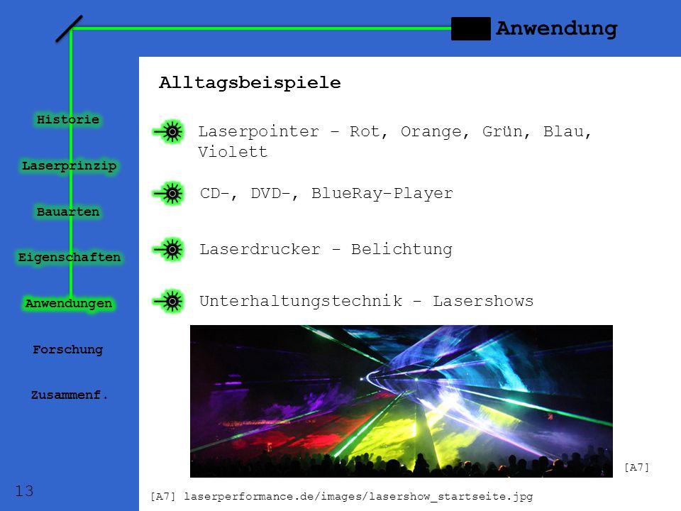 Anwendung Alltagsbeispiele Laserpointer – Rot, Orange, Grün, Blau, Violett CD-, DVD-, BlueRay-Player Unterhaltungstechnik - Lasershows Laserdrucker -
