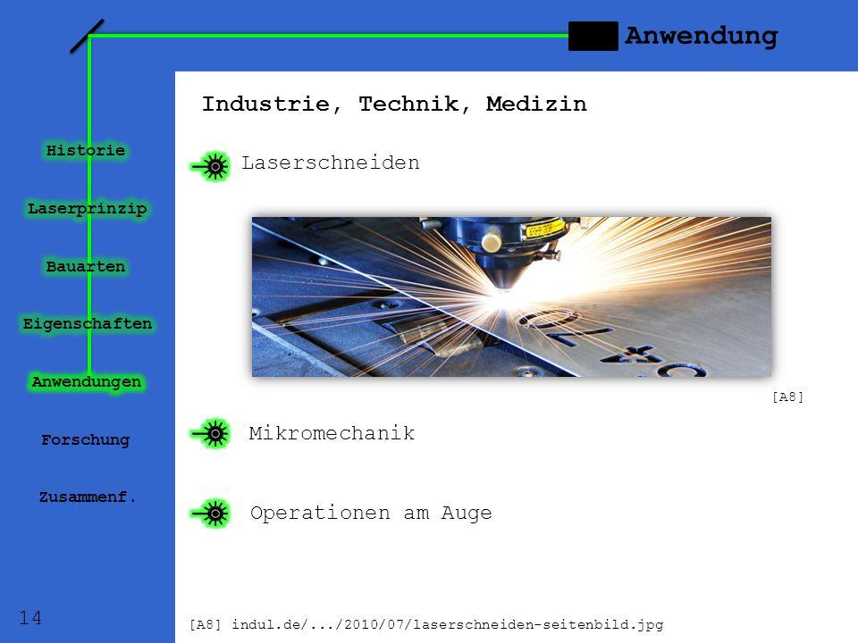 Industrie, Technik, Medizin Forschung Zusammenf. Laserschneiden Mikromechanik Operationen am Auge Anwendung 14 [A8] indul.de/.../2010/07/laserschneide