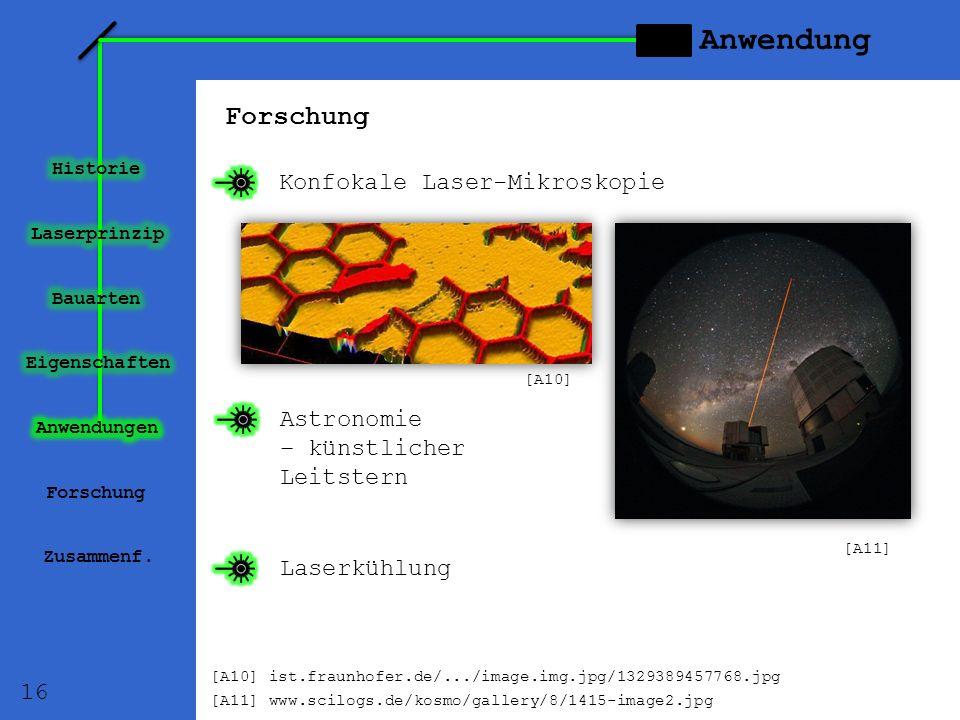 Forschung Zusammenf. Astronomie – künstlicher Leitstern Laserkühlung Konfokale Laser-Mikroskopie Anwendung 16 [A10] [A11] [A10] ist.fraunhofer.de/.../