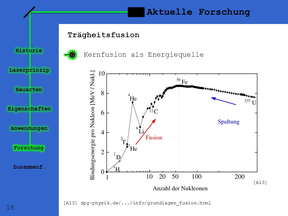 Aktuelle Forschung Trägheitsfusion Zusammenf. Kernfusion als Energiequelle 18 [A13] dpg-physik.de/.../info/grundlagen_fusion.html [A13]