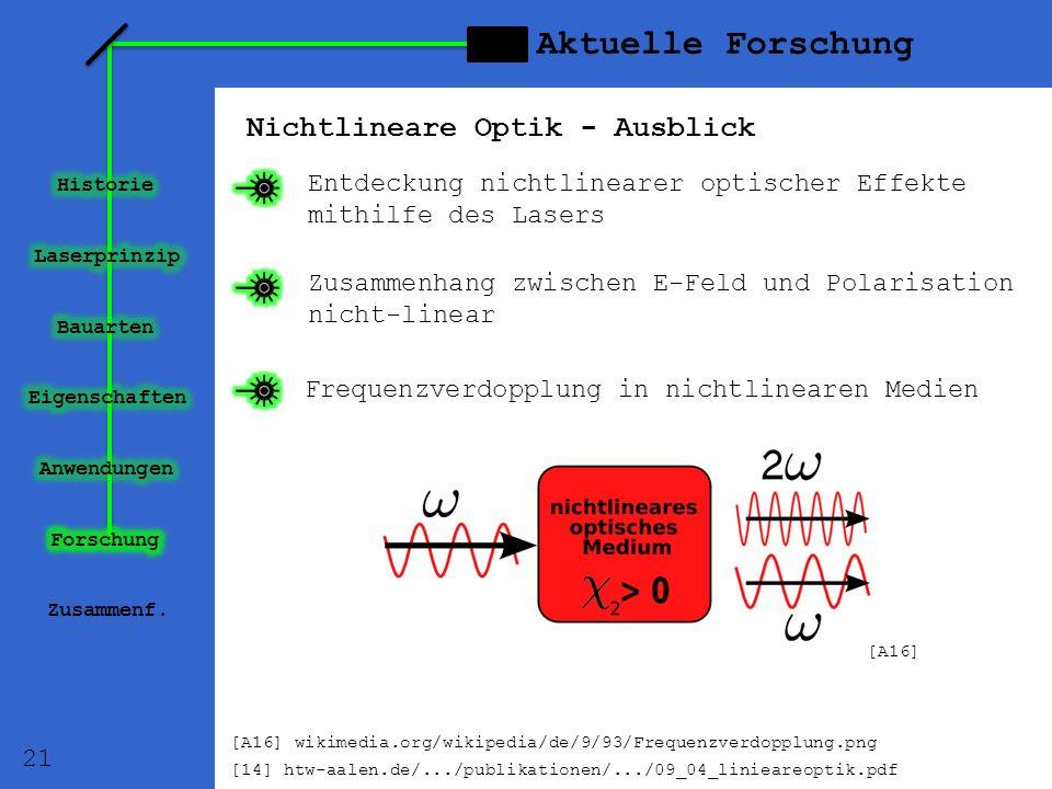 Aktuelle Forschung Nichtlineare Optik - Ausblick Zusammenf. Entdeckung nichtlinearer optischer Effekte mithilfe des Lasers Frequenzverdopplung in nich