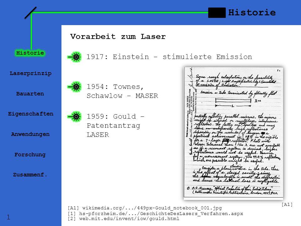 Historie 1917: Einstein - stimulierte Emission Laserprinzip Bauarten 1954: Townes, Schawlow - MASER 1959: Gould – Patentantrag LASER Eigenschaften Anw