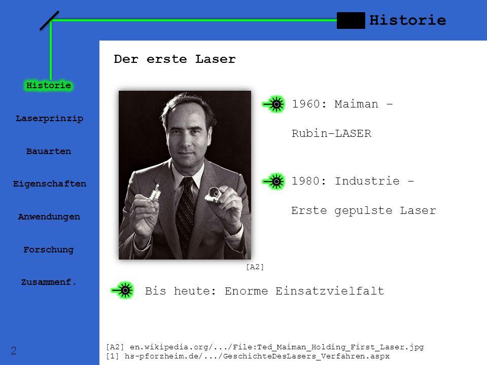 Historie Laserprinzip Bauarten 1960: Maiman – Rubin-LASER 1980: Industrie – Erste gepulste Laser Eigenschaften Anwendungen Forschung Zusammenf. Der er