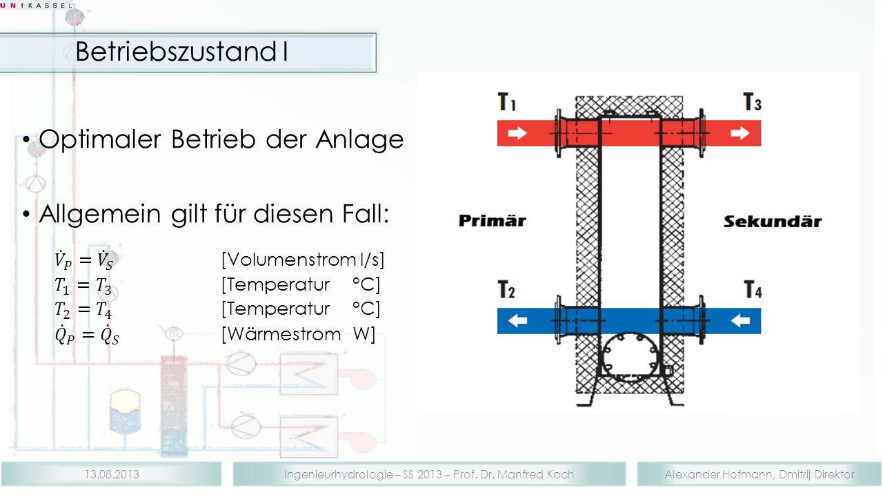 Alexander Hofmann, Dmitrij DirektorIngenieurhydrologie – SS 2013 – Prof. Dr. Manfred Koch13.08.2013 Betriebszustand I