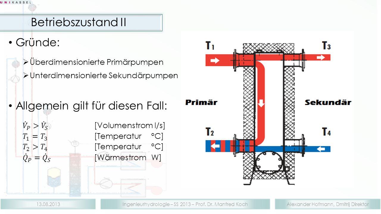 Alexander Hofmann, Dmitrij DirektorIngenieurhydrologie – SS 2013 – Prof. Dr. Manfred Koch13.08.2013 Betriebszustand II
