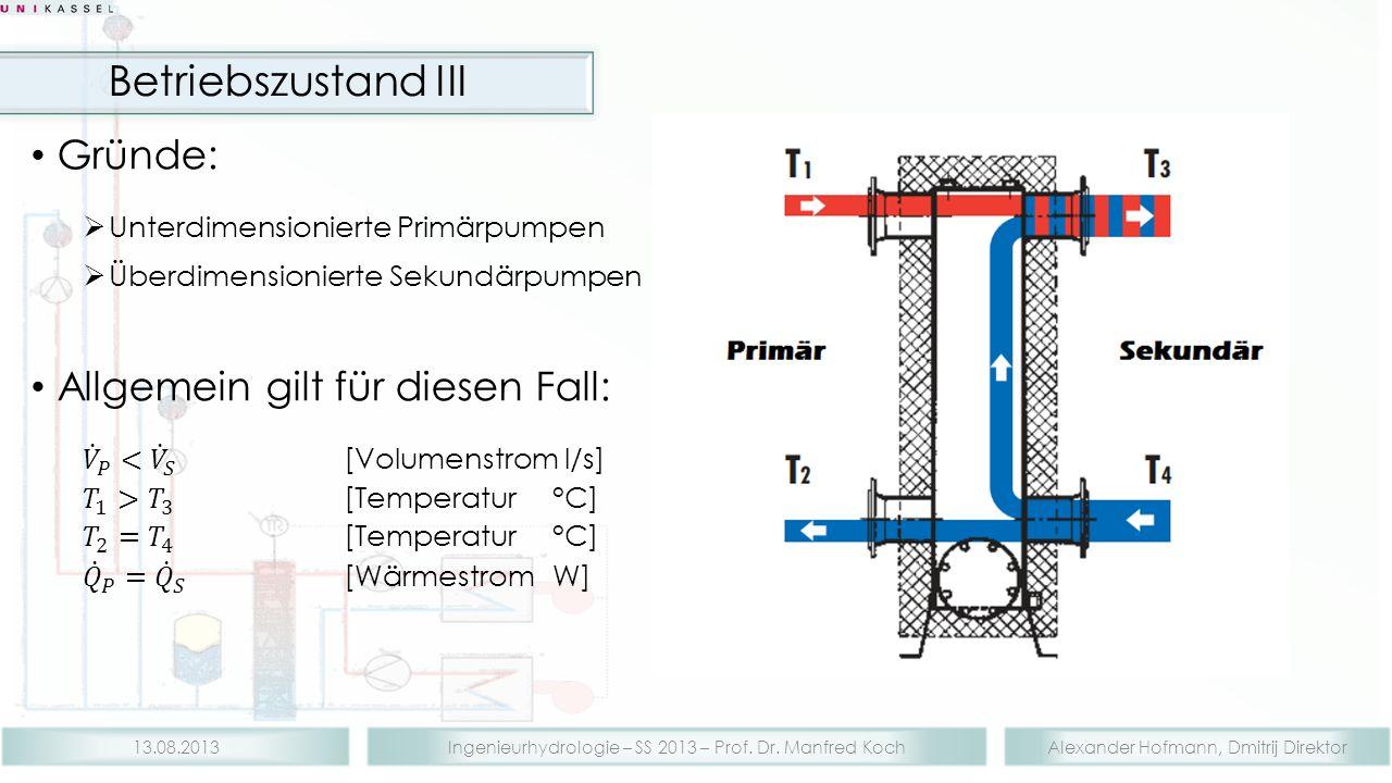 Alexander Hofmann, Dmitrij DirektorIngenieurhydrologie – SS 2013 – Prof. Dr. Manfred Koch13.08.2013 Betriebszustand III