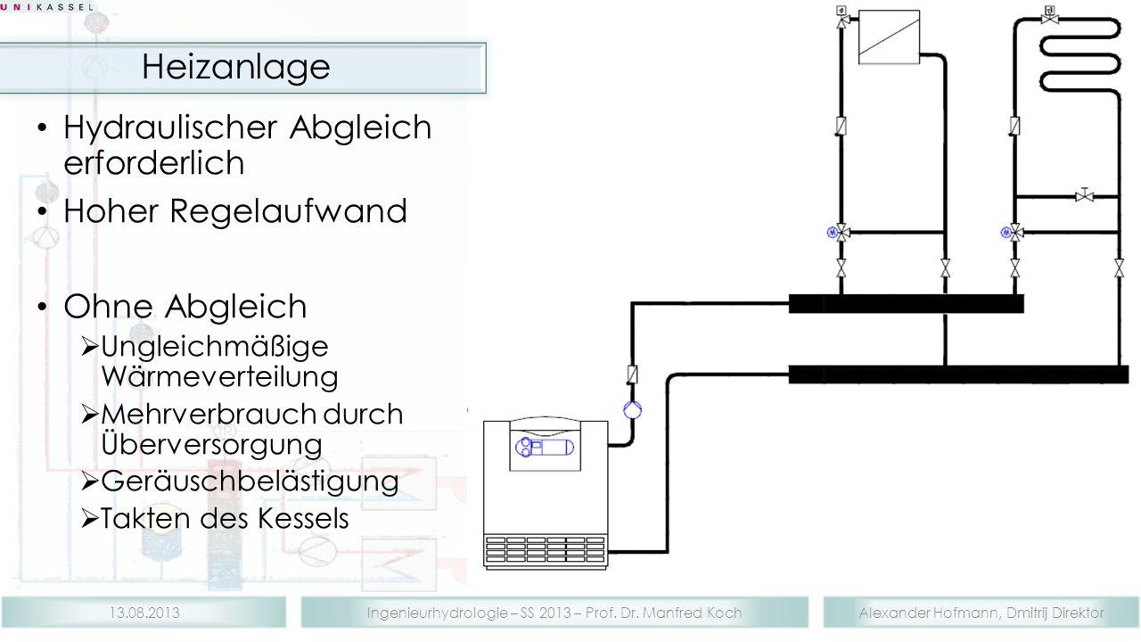 Alexander Hofmann, Dmitrij DirektorIngenieurhydrologie – SS 2013 – Prof. Dr. Manfred Koch13.08.2013 Hydraulischer Abgleich erforderlich Hoher Regelauf