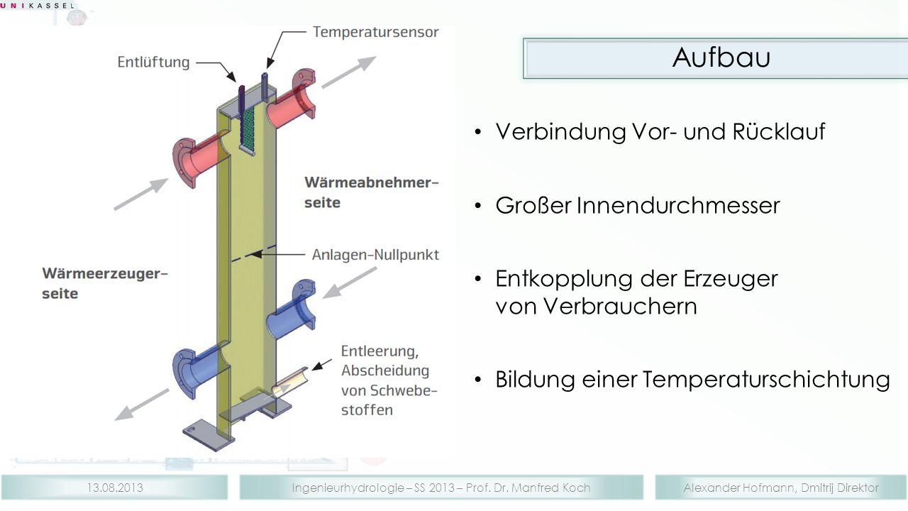 Alexander Hofmann, Dmitrij DirektorIngenieurhydrologie – SS 2013 – Prof. Dr. Manfred Koch13.08.2013 Verbindung Vor- und Rücklauf Großer Innendurchmess
