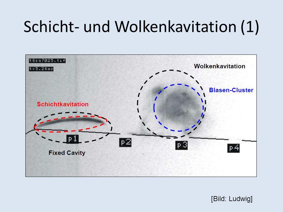 Schicht- und Wolkenkavitation (1) [Bild: Ludwig]