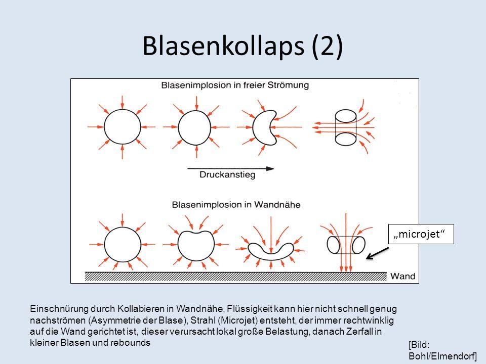 Blasenkollaps (2) microjet Einschnürung durch Kollabieren in Wandnähe, Flüssigkeit kann hier nicht schnell genug nachströmen (Asymmetrie der Blase), S