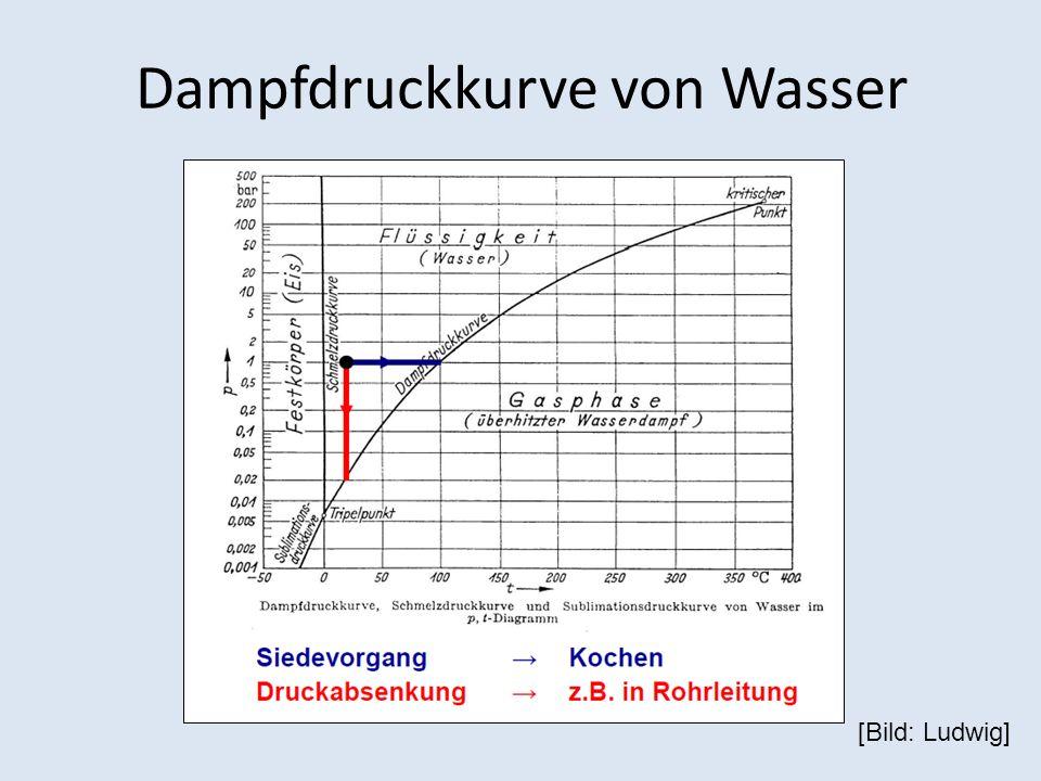Kavitationsbeginn (1) Kavitationsbeginn zu ermitteln ist wichtig für: Optimierung von Maschinen, Bauteilen Nachweis, dass (keine) Kavitation bei bestimmtem Bauteil stattfindet