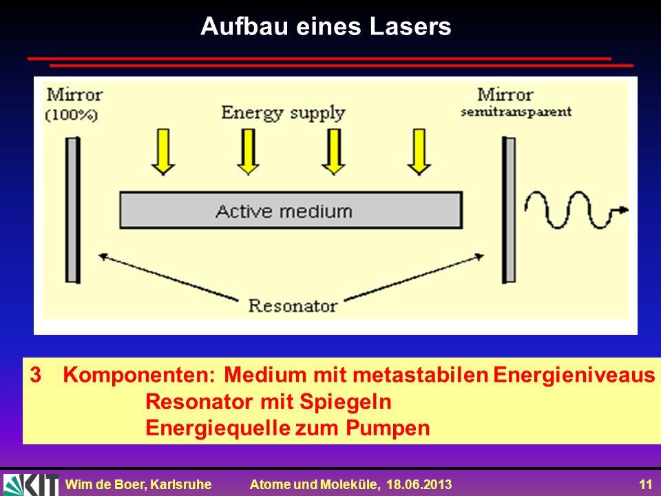 Wim de Boer, Karlsruhe Atome und Moleküle, 18.06.2013 11 Aufbau eines Lasers 3Komponenten: Medium mit metastabilen Energieniveaus Resonator mit Spiege