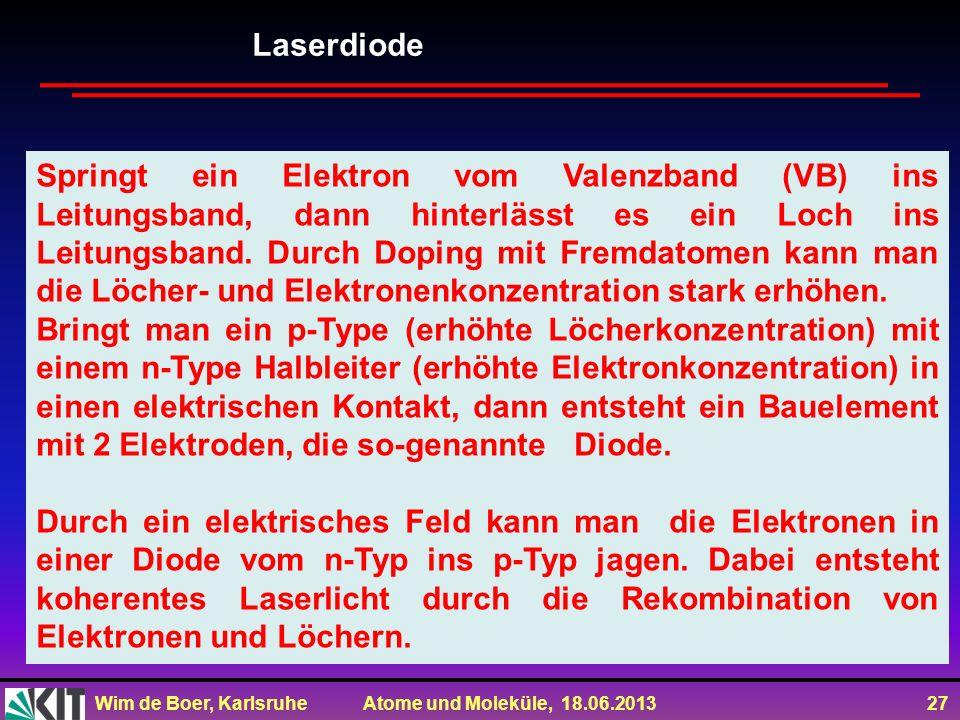 Wim de Boer, Karlsruhe Atome und Moleküle, 18.06.2013 27 Springt ein Elektron vom Valenzband (VB) ins Leitungsband, dann hinterlässt es ein Loch ins L