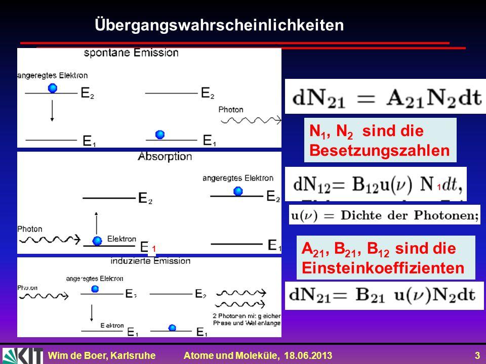 Wim de Boer, Karlsruhe Atome und Moleküle, 18.06.2013 3 A 21, B 21, B 12 sind die Einsteinkoeffizienten N 1, N 2 sind die Besetzungszahlen Übergangswa