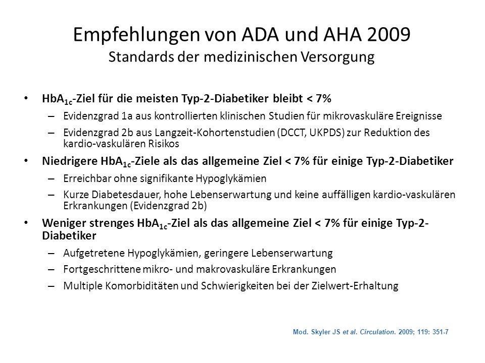 Empfehlungen von ADA und AHA 2009 Standards der medizinischen Versorgung HbA 1c -Ziel für die meisten Typ-2-Diabetiker bleibt < 7% – Evidenzgrad 1a au