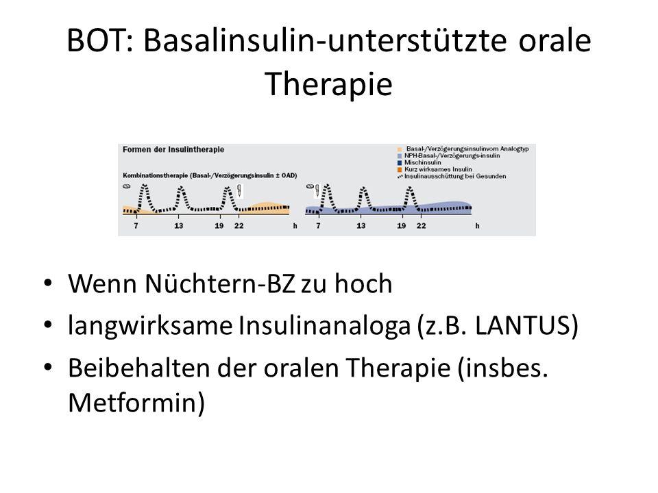 BOT: Basalinsulin-unterstützte orale Therapie Wenn Nüchtern-BZ zu hoch langwirksame Insulinanaloga (z.B. LANTUS) Beibehalten der oralen Therapie (insb