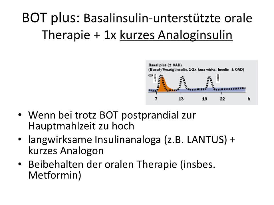 BOT plus: Basalinsulin-unterstützte orale Therapie + 1x kurzes Analoginsulin Wenn bei trotz BOT postprandial zur Hauptmahlzeit zu hoch langwirksame In
