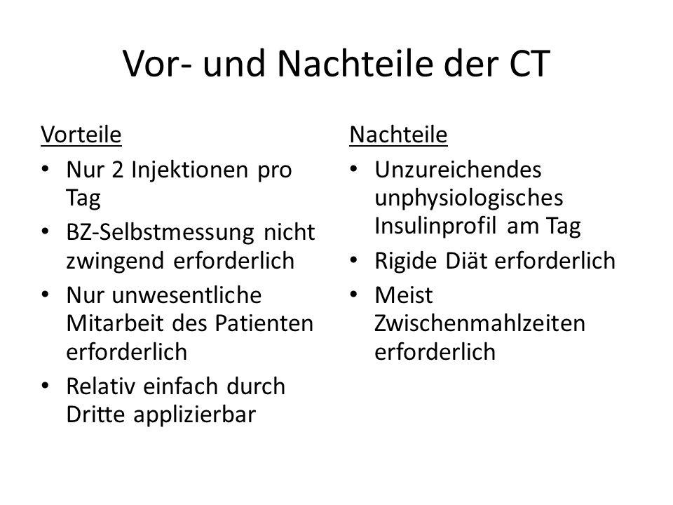 Vor- und Nachteile der CT Vorteile Nur 2 Injektionen pro Tag BZ-Selbstmessung nicht zwingend erforderlich Nur unwesentliche Mitarbeit des Patienten er