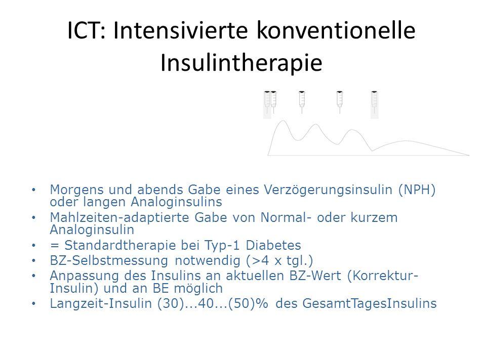 ICT: Intensivierte konventionelle Insulintherapie Morgens und abends Gabe eines Verzögerungsinsulin (NPH) oder langen Analoginsulins Mahlzeiten-adapti