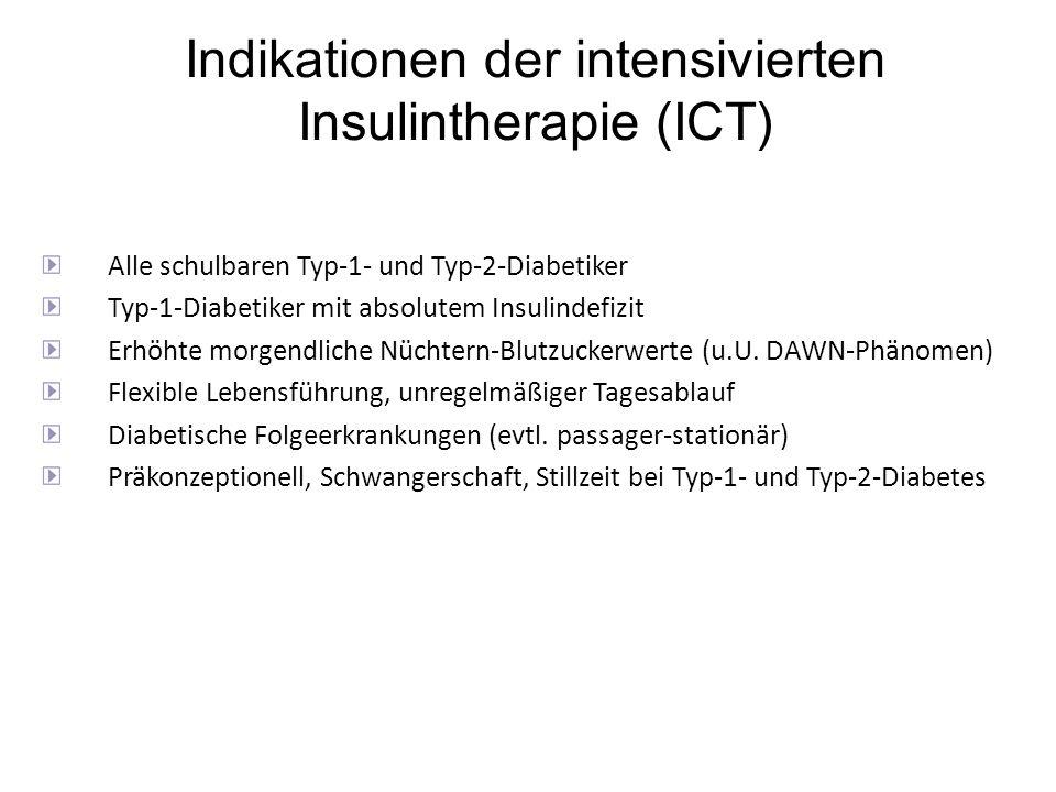 Alle schulbaren Typ-1- und Typ-2-Diabetiker Typ-1-Diabetiker mit absolutem Insulindefizit Erhöhte morgendliche Nüchtern-Blutzuckerwerte (u.U. DAWN-Phä