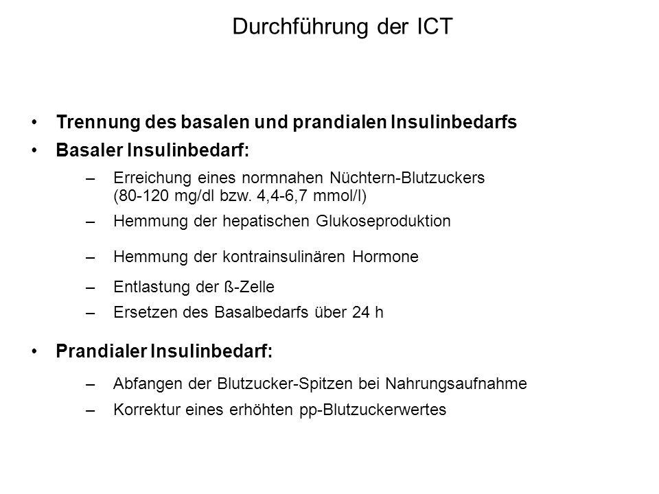 Durchführung der ICT Trennung des basalen und prandialen Insulinbedarfs Basaler Insulinbedarf: –Erreichung eines normnahen Nüchtern-Blutzuckers (80-12