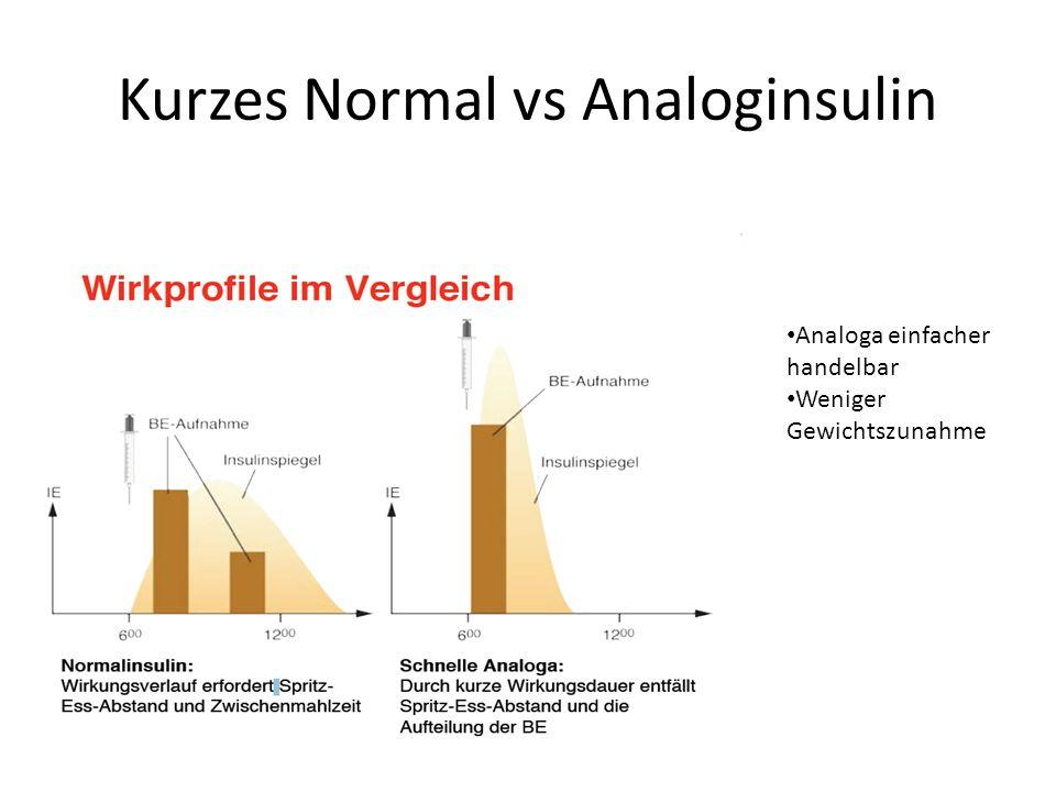 Kurzes Normal vs Analoginsulin Analoga einfacher handelbar Weniger Gewichtszunahme