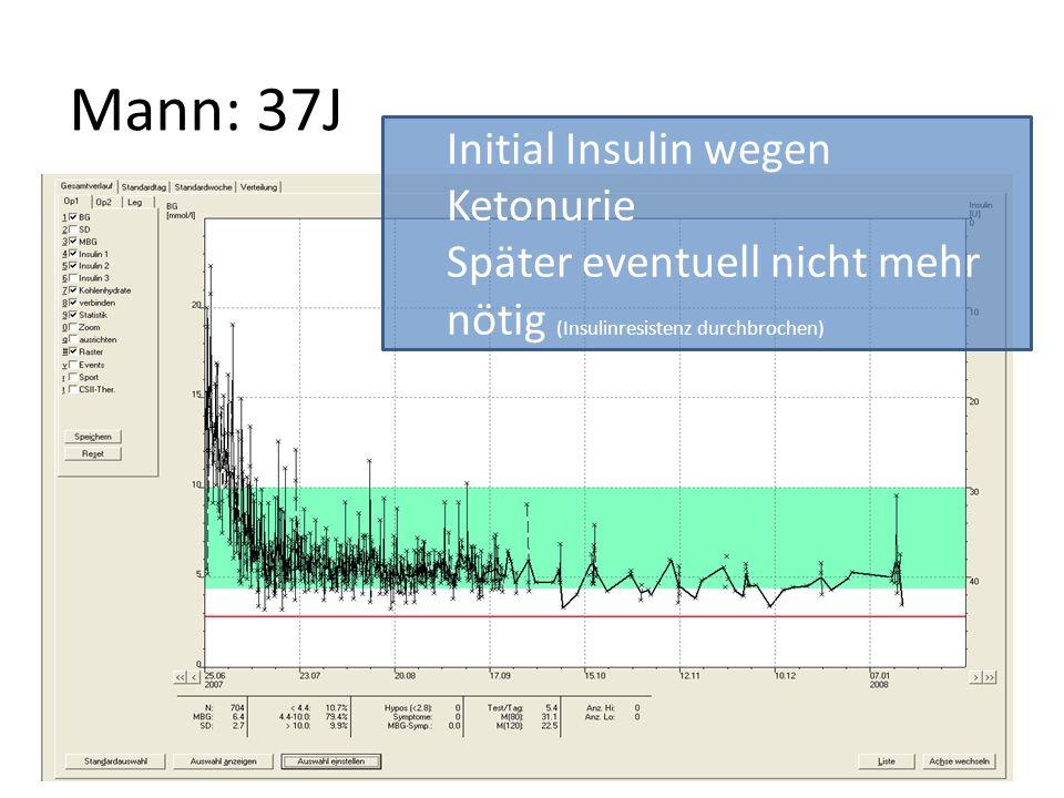 Mann: 37J Initial Insulin wegen Ketonurie Später eventuell nicht mehr nötig (Insulinresistenz durchbrochen)