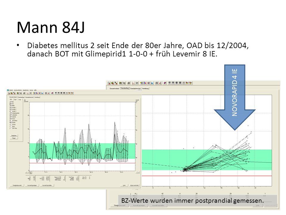 Mann 84J Diabetes mellitus 2 seit Ende der 80er Jahre, OAD bis 12/2004, danach BOT mit Glimepirid1 1-0-0 + früh Levemir 8 IE. NOVORAPID 4 IE BZ-Werte