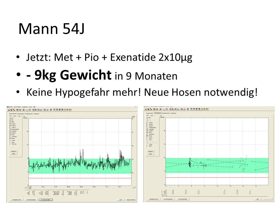 Mann 54J Jetzt: Met + Pio + Exenatide 2x10µg - 9kg Gewicht in 9 Monaten Keine Hypogefahr mehr! Neue Hosen notwendig!