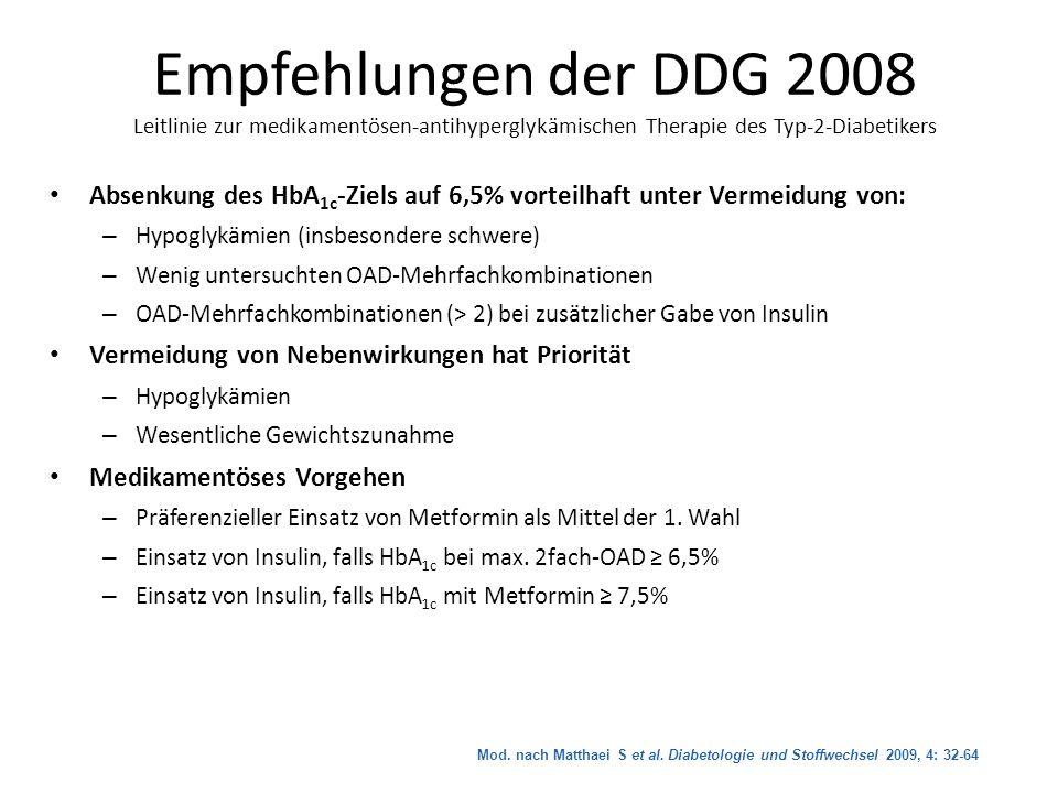 Empfehlungen der DDG 2008 Leitlinie zur medikamentösen-antihyperglykämischen Therapie des Typ-2-Diabetikers Absenkung des HbA 1c -Ziels auf 6,5% vorte
