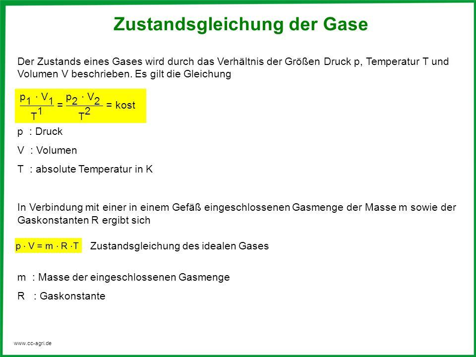 www.cc-agri.de Zustandsgleichung der Gase Der Zustands eines Gases wird durch das Verhältnis der Größen Druck p, Temperatur T und Volumen V beschriebe