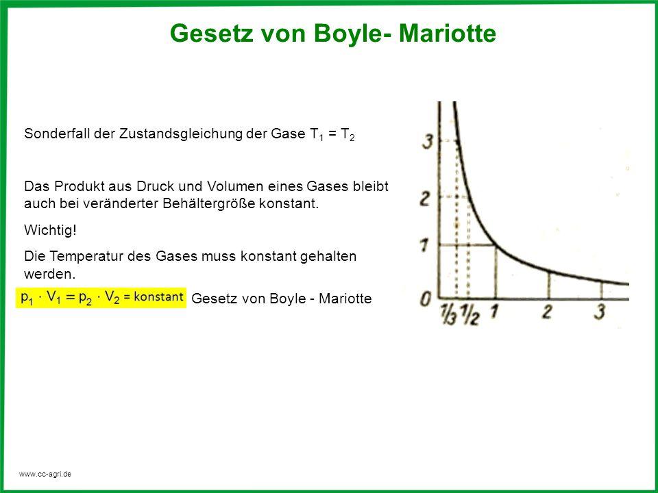 www.cc-agri.de Gesetz von Boyle- Mariotte Sonderfall der Zustandsgleichung der Gase T 1 = T 2 Das Produkt aus Druck und Volumen eines Gases bleibt auc