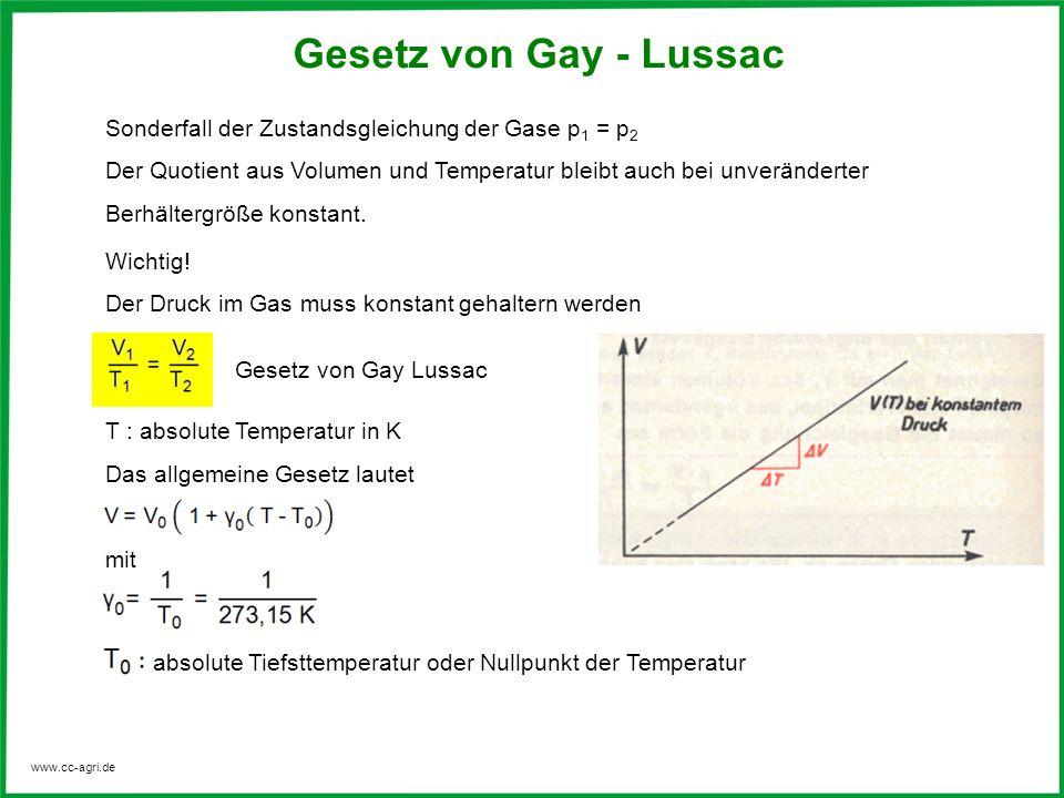 www.cc-agri.de Gesetz von Gay - Lussac Sonderfall der Zustandsgleichung der Gase p 1 = p 2 Der Quotient aus Volumen und Temperatur bleibt auch bei unv