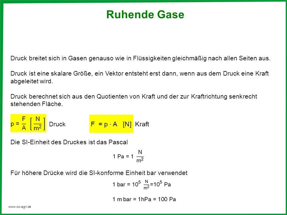 www.cc-agri.de Ruhende Gase Druck breitet sich in Gasen genauso wie in Flüssigkeiten gleichmäßig nach allen Seiten aus. Druck ist eine skalare Größe,