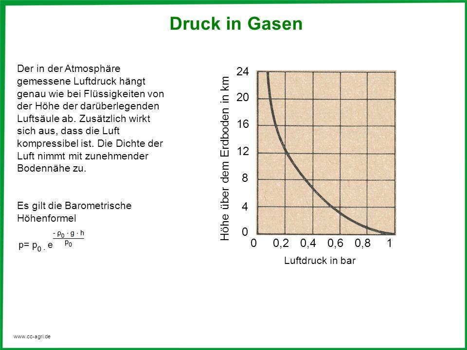 www.cc-agri.de Druck in Gasen Der in der Atmosphäre gemessene Luftdruck hängt genau wie bei Flüssigkeiten von der Höhe der darüberlegenden Luftsäule a